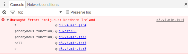 "The name ""Northern Ireland"" creates an ambiguity for D3 due to duplication."