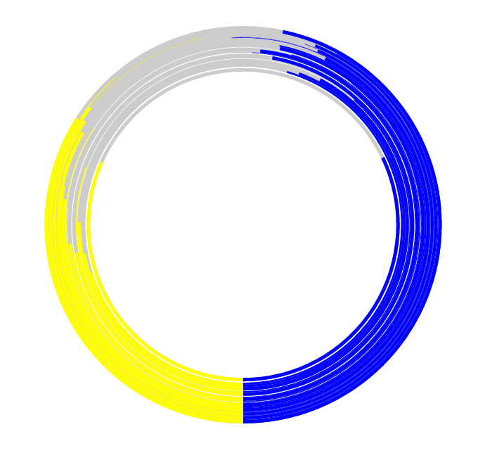 Showing the circles with diameters determined by turnout ends up with their being very clustered together.