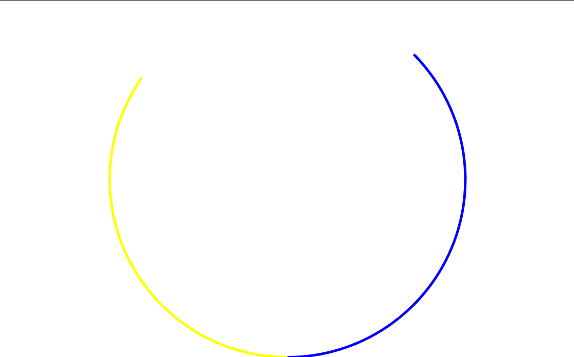 The UK voted overall to Leave so the blue arc on the right reaches slightly higher that the yelow arc on the left.