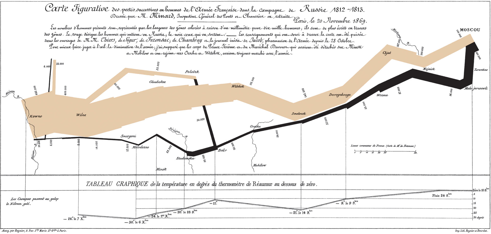 This map of Napoleon's Russian campaign shows a pink block for Napoleon's march on Russia and a black block for dwindling army's return.